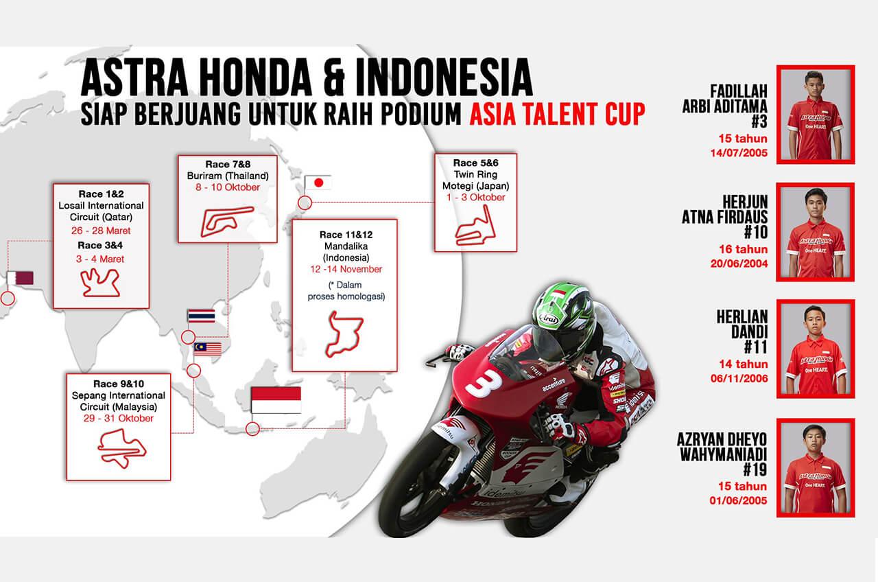 Pebalap Binaan Astra Honda Motor Kembali Beraksi Di Asia Talent Cup